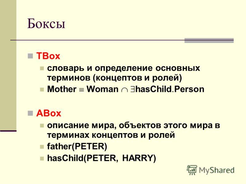 Боксы TBox словарь и определение основных терминов (концептов и ролей) Mother Woman hasChild.Person ABox описание мира, объектов этого мира в терминах концептов и ролей father(PETER) hasChild(PETER, HARRY)
