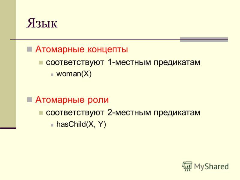 Язык Атомарные концепты соответствуют 1-местным предикатам woman(X) Атомарные роли соответствуют 2-местным предикатам hasChild(X, Y)
