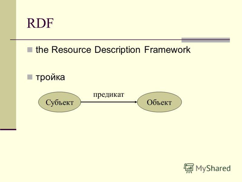 RDF the Resource Description Framework тройка СубъектОбъект предикат