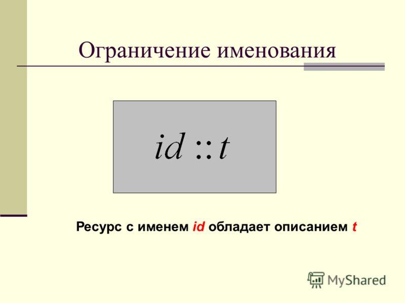 Ограничение именования Ресурс с именем id обладает описанием t