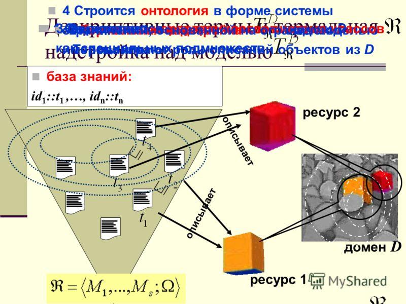 Дескриптивные термы и термальная надстройка над моделью 1 Определяем иерархию классов модели D. 2 Термальная надстройка над моделью Термы играют роль описаний объектов из D 3 Определяется иерархическая система классов как специальных подмножеств 4 Ст