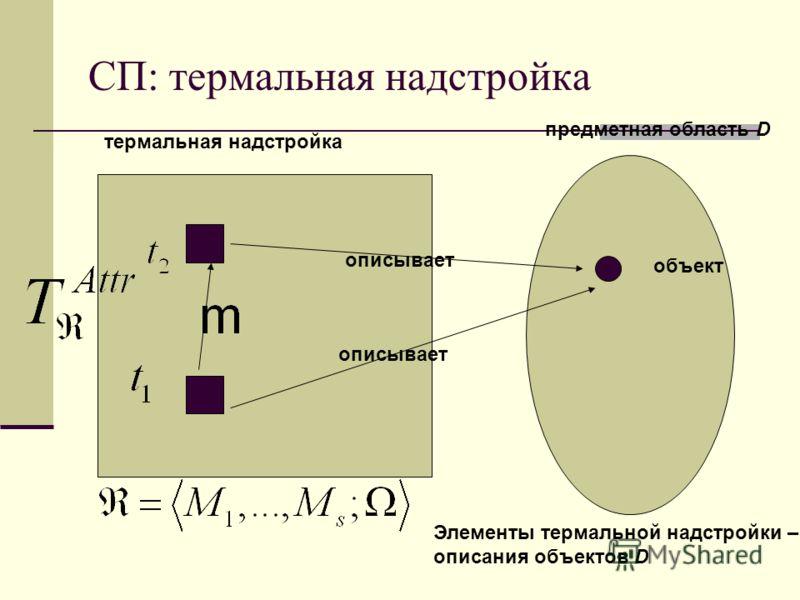 СП: термальная надстройка предметная область D термальная надстройка описывает объект Элементы термальной надстройки – описания объектов D
