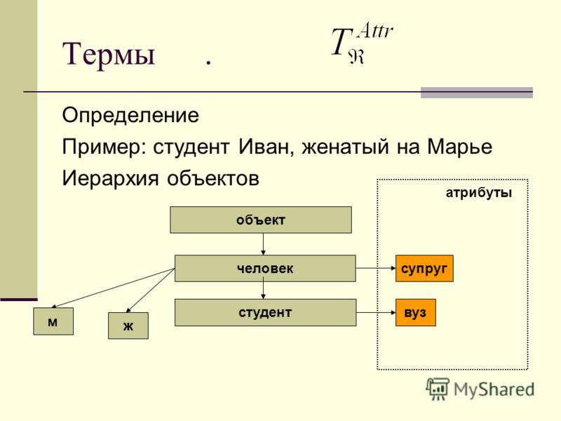 Термы. Определение Пример: студент Иван, женатый на Марье Иерархия объектов объект человек студент м ж вуз супруг атрибуты