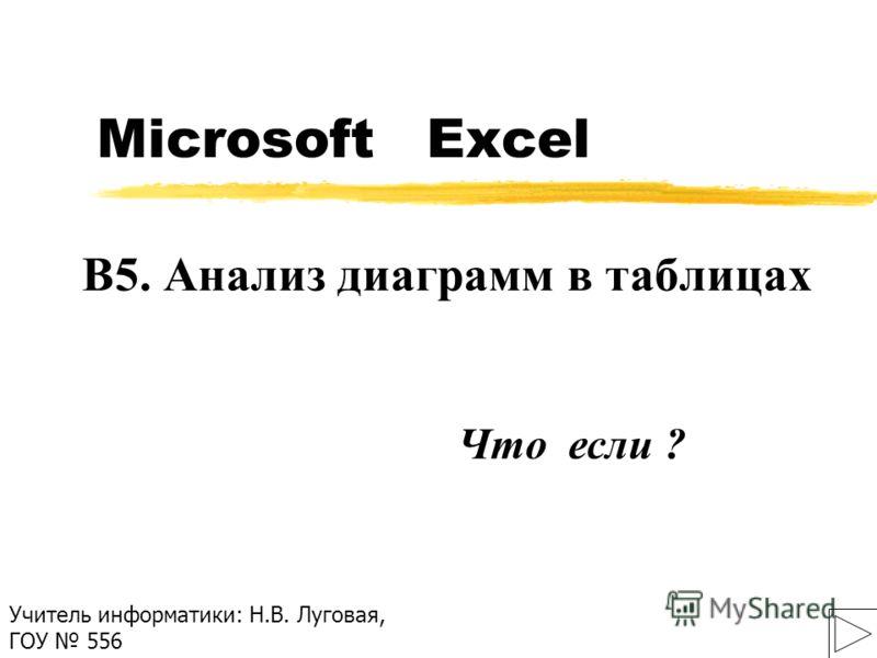 Microsoft Excel B5. Анализ диаграмм в таблицах Учитель информатики: Н.В. Луговая, ГОУ 556 Что если ?