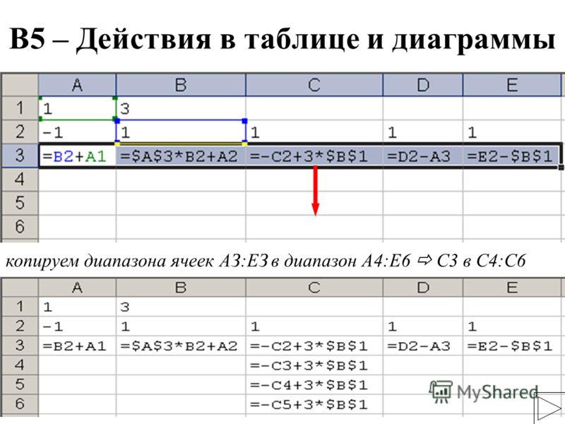 19 копируем диапазона ячеек АЗ:ЕЗ в диапазон А4:Е6 С3 в С4:С6 В5 – Действия в таблице и диаграммы