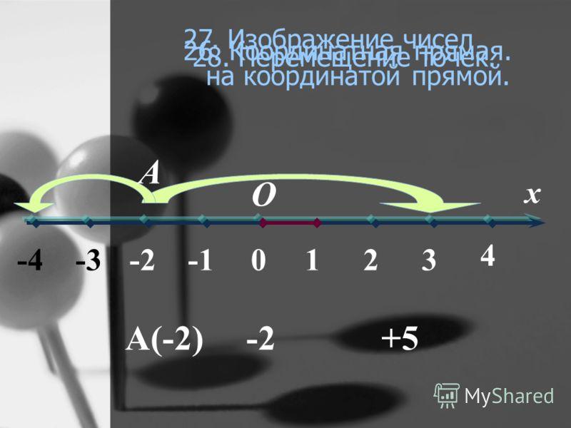 25. Раскрытие скобок. «+» - Переписываем + (3 - 1) = 3 - 1 «-» - Меняем - (3 - 2 + 1) = - 3 + 2 - 1