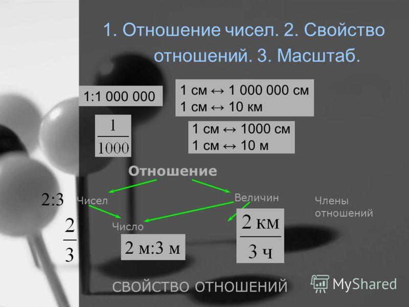Математика 6 класс I часть