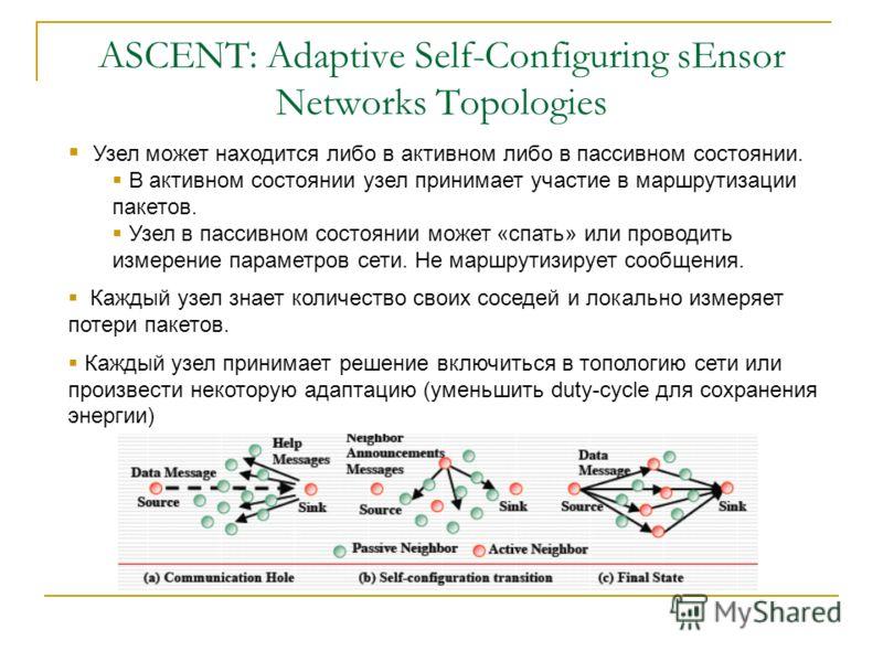 ASCENT: Adaptive Self-Configuring sEnsor Networks Topologies Узел может находится либо в активном либо в пассивном состоянии. В активном состоянии узел принимает участие в маршрутизации пакетов. Узел в пассивном состоянии может «спать» или проводить