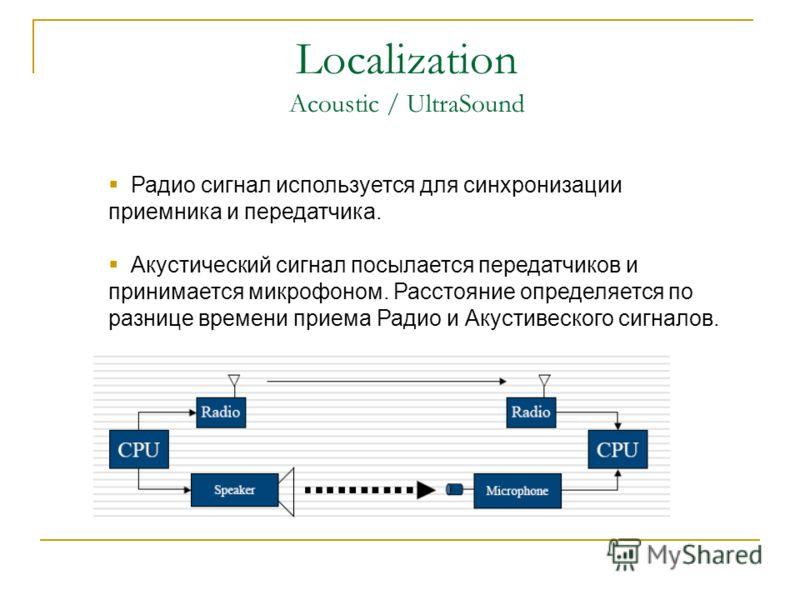 Localization Acoustic / UltraSound Радио сигнал используется для синхронизации приемника и передатчика. Акустический сигнал посылается передатчиков и принимается микрофоном. Расстояние определяется по разнице времени приема Радио и Акустивеского сигн