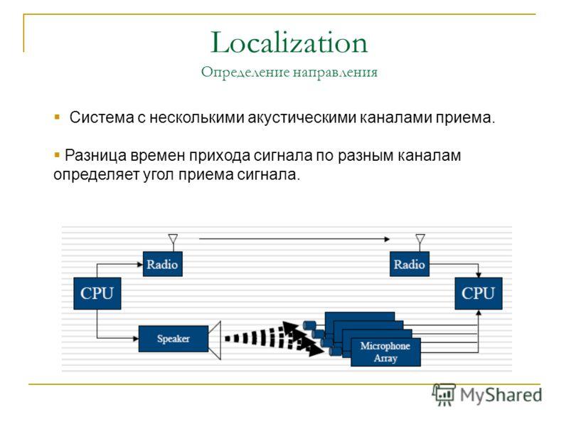 Localization Определение направления Система с несколькими акустическими каналами приема. Разница времен прихода сигнала по разным каналам определяет угол приема сигнала.