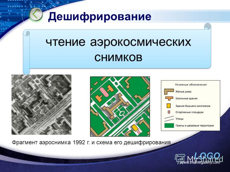 LOGO www.themegallery.com Дешифрирование чтение аэрокосмических снимков Фрагмент аэроснимка 1992 г. и схема его дешифрирования