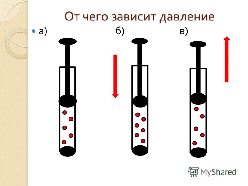 От чего зависит давление а ) б ) в )