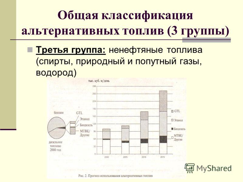 Общая классификация альтернативных топлив (3 группы) Третья группа: ненефтяные топлива (спирты, природный и попутный газы, водород)