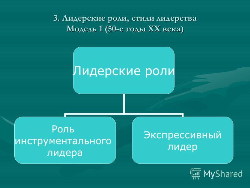 3. Лидерские роли, стили лидерства Модель 1 (50-е годы XX века) Лидерские роли Роль инструментального лидера Экспрессивный лидер