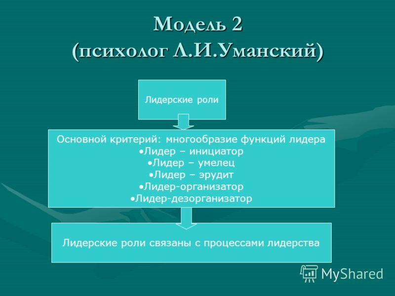 Модель 2 (психолог Л.И.Уманский) Лидерские роли Основной критерий: многообразие функций лидера Лидер – инициатор Лидер – умелец Лидер – эрудит Лидер-организатор Лидер-дезорганизатор Лидерские роли связаны с процессами лидерства