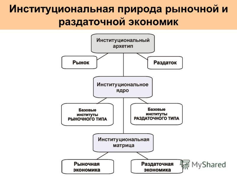 Институциональная природа рыночной и раздаточной экономик
