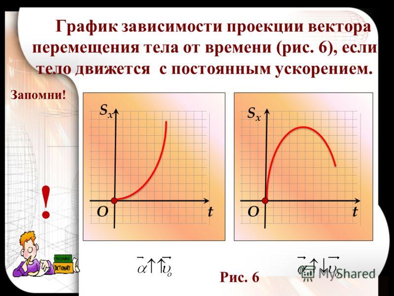SxSx SxSx ttOO График зависимости проекции вектора перемещения тела от времени (рис. 6), если тело движется с постоянным ускорением. Запомни! ! Рис. 6
