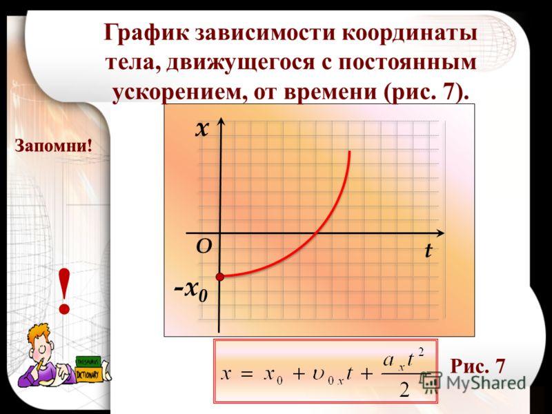 x t -x0-x0 O Запомни! График зависимости координаты тела, движущегося с постоянным ускорением, от времени (рис. 7). ! Рис. 7 Запомни!