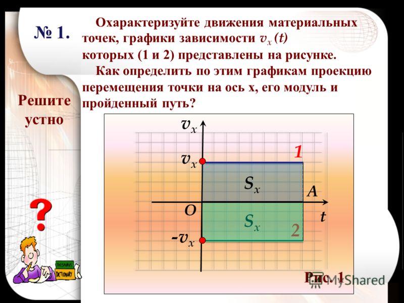 vxvx t vxvx -vx-vx 2 1 Охарактеризуйте движения материальных точек, графики зависимости v x (t) которых (1 и 2) представлены на рисунке. Как определить по этим графикам проекцию перемещения точки на ось х, его модуль и пройденный путь? 1. A O SxSx Sx