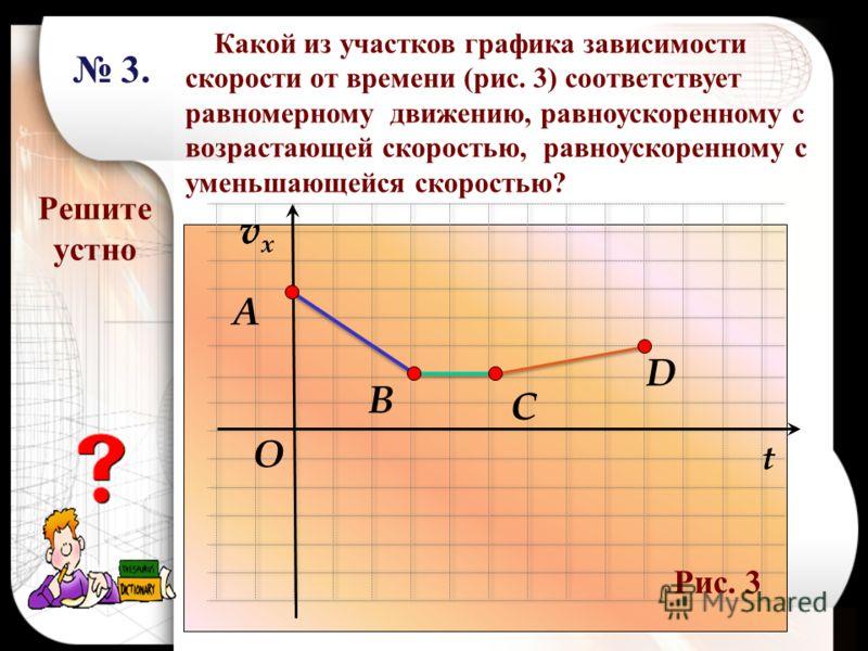 Решите устно Какой из участков графика зависимости скорости от времени (рис. 3) соответствует равномерному движению, равноускоренному с возрастающей скоростью, равноускоренному с уменьшающейся скоростью? 3. 3. vxvx А В С D t O vxvx vxvx Рис. 3