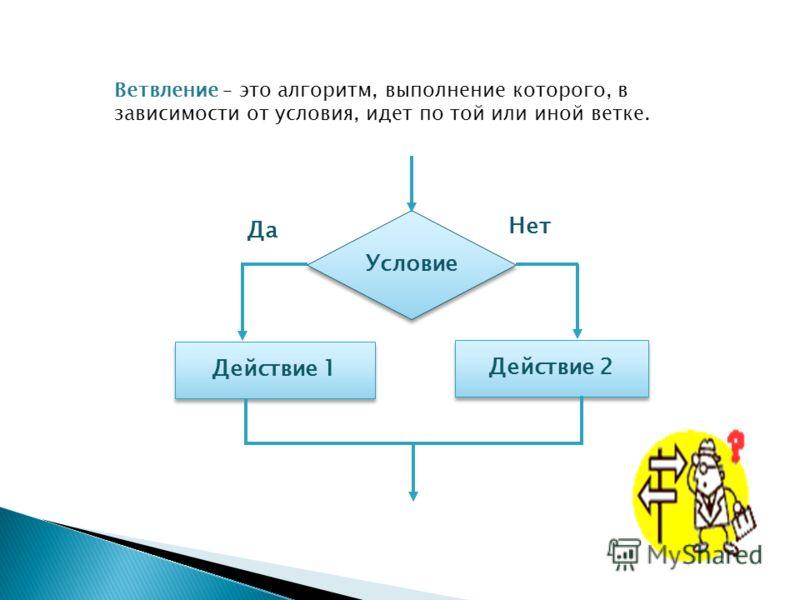 Условие Действие 2 Действие 1 Да Нет Ветвление – это алгоритм, выполнение которого, в зависимости от условия, идет по той или иной ветке.