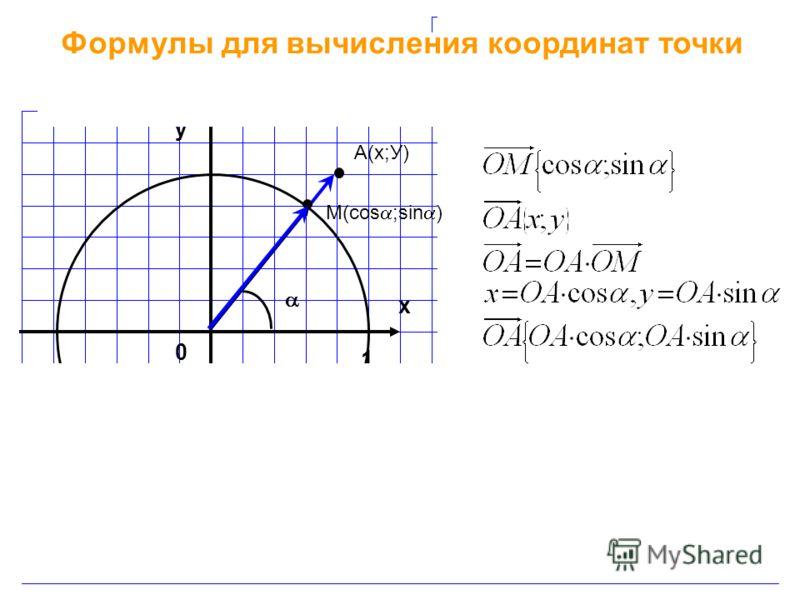 х у 0 1 Формулы для вычисления координат точки А(х;У) М(cos ;sin )