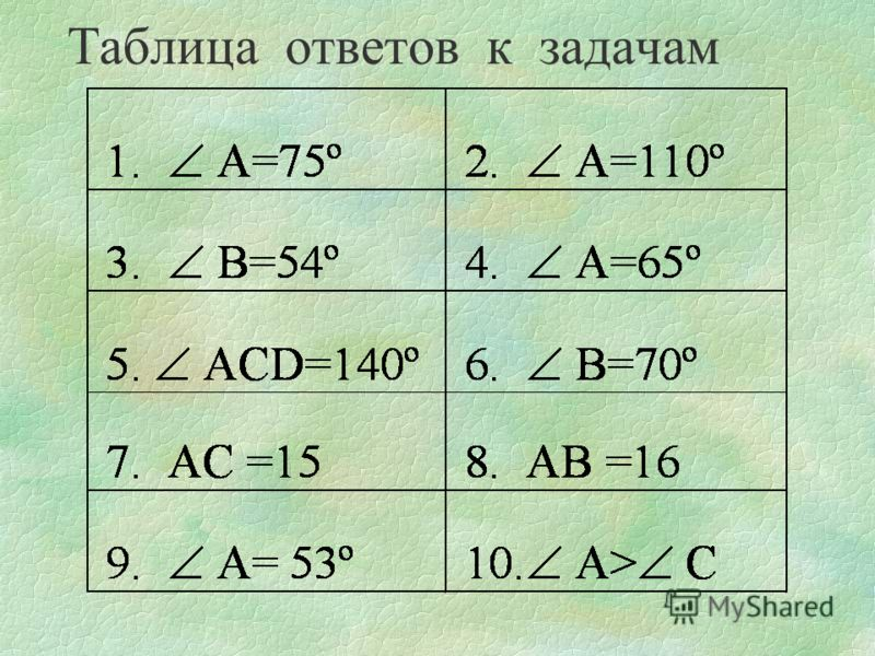 Таблица ответов к задачам