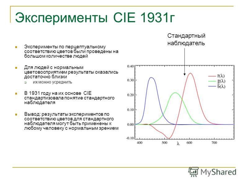 Эксперименты CIE 1931г Эксперименты по перцептуальному соответствию цветов были проведены на большом количестве людей Для людей с нормальным цветовосприятием результаты оказались достаточно близки их можно усреднить В 1931 году на их основе CIE станд