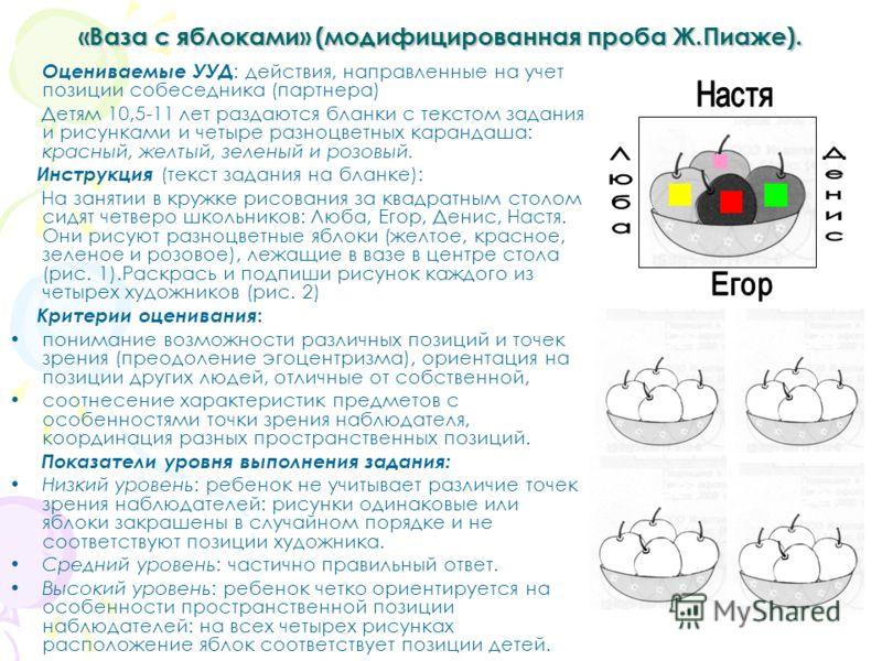 «Ваза с яблоками» (модифицированная проба Ж.Пиаже). Оцениваемые УУД : действия, направленные на учет позиции собеседника (партнера) Детям 10,5-11 лет раздаются бланки с текстом задания и рисунками и четыре разноцветных карандаша: красный, желтый, зел