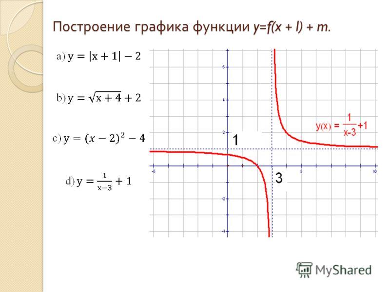 Построение графика функции y=f(x + l) + m. Построение графика функции y=f(x + l) + m.