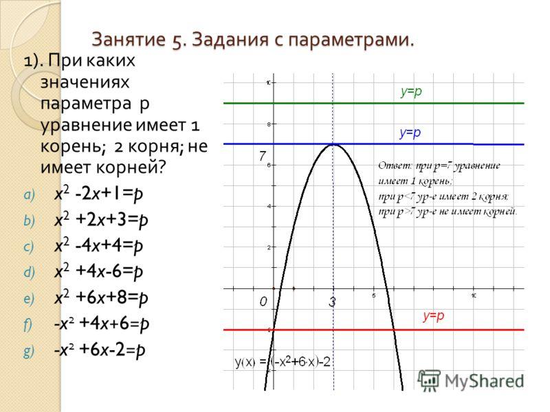Занятие 5. Задания с параметрами. 1). При каких значениях параметра р уравнение имеет 1 корень ; 2 корня ; не имеет корней ? a) x 2 -2x+1=p b) x 2 +2x+3=p c) x 2 -4x+4=p d) x 2 +4x-6=p e) x 2 +6x+8=p f) -x 2 +4x+6=p g) -x 2 +6x-2=p