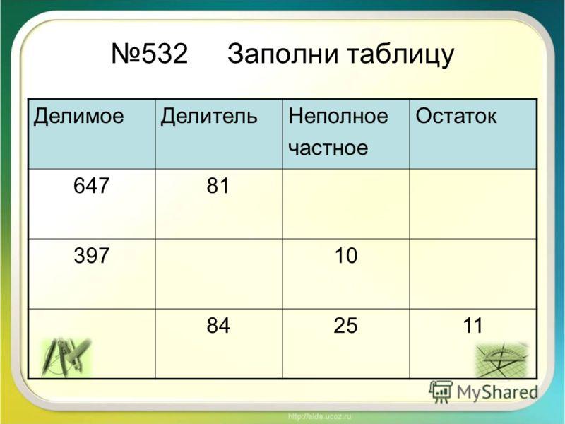 532 Заполни таблицу ДелимоеДелительНеполное частное Остаток 64781 39710 842511