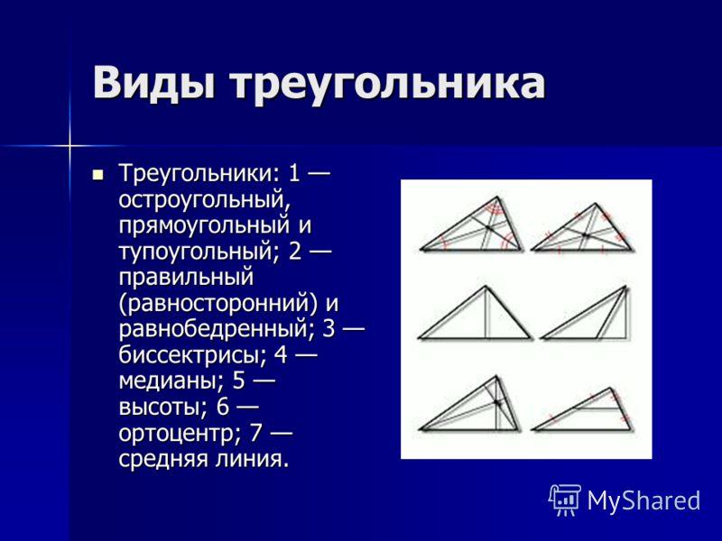 Виды треугольника Треугольники: 1 остроугольный, прямоугольный и тупоугольный; 2 правильный (равносторонний) и равнобедренный; 3 биссектрисы; 4 медианы; 5 высоты; 6 ортоцентр; 7 средняя линия. Треугольники: 1 остроугольный, прямоугольный и тупоугольн
