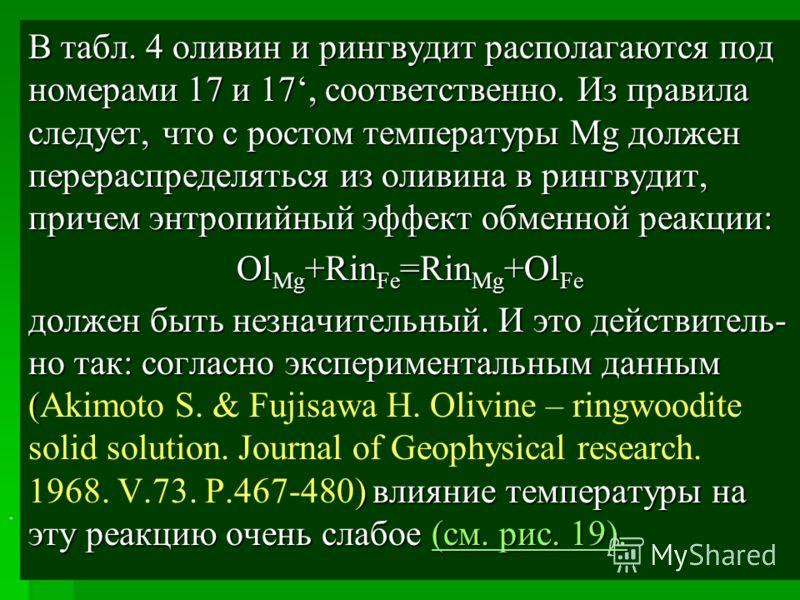 В табл. 4 оливин и рингвудит располагаются под номерами 17 и 17, соответственно. Из правила следует, что с ростом температуры Mg должен перераспределяться из оливина в рингвудит, причем энтропийный эффект обменной реакции: Ol Mg +Rin Fe =Rin Mg +Ol F