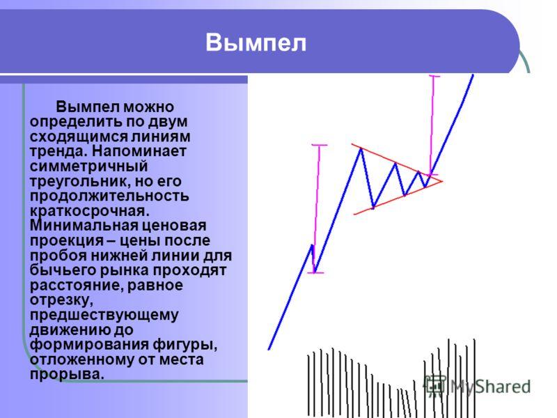Вымпел Вымпел можно определить по двум сходящимся линиям тренда. Напоминает симметричный треугольник, но его продолжительность краткосрочная. Минимальная ценовая проекция – цены после пробоя нижней линии для бычьего рынка проходят расстояние, равное