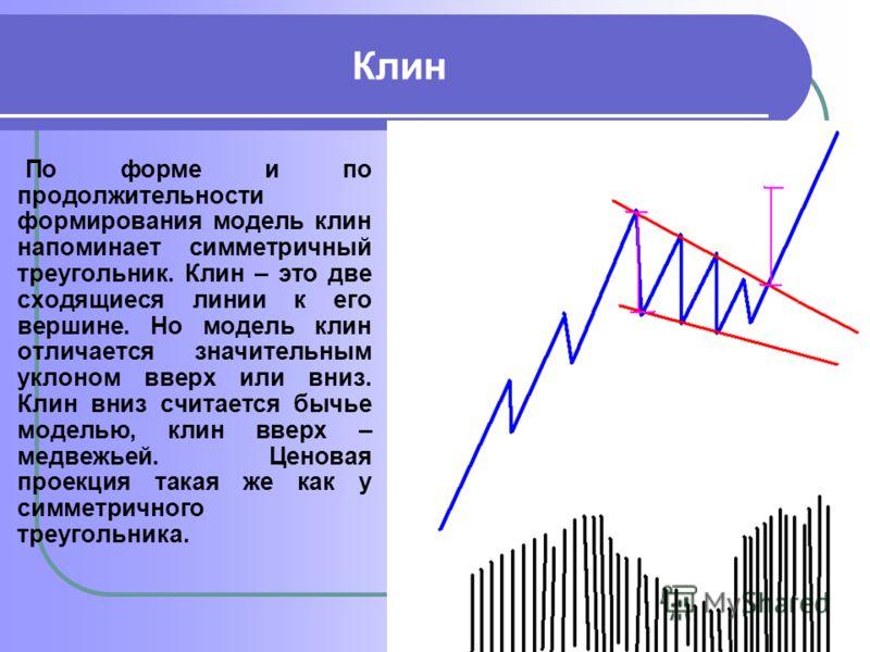 Клин По форме и по продолжительности формирования модель клин напоминает симметричный треугольник. Клин – это две сходящиеся линии к его вершине. Но модель клин отличается значительным уклоном вверх или вниз. Клин вниз считается бычье моделью, клин в