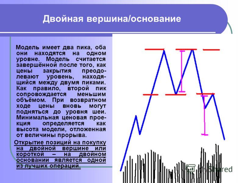 Двойная вершина/основание Модель имеет два пика, оба они находятся на одном уровне. Модель считается завершённой после того, как цены закрытия преодо- левают уровень, находя- щийся между двумя пиками. Как правило, второй пик сопровождается меньшим об