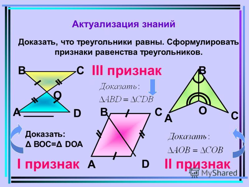 А ВС D О Доказать: Δ ВОС=Δ DОА Актуализация знаний I признак Доказать, что треугольники равны. Сформулировать признаки равенства треугольников. А В С О II признак ВС А D III признак