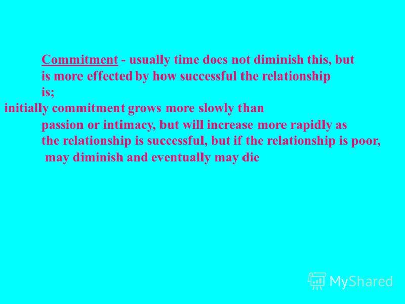 Со временем... Душевная близость – очень интенсивное чувство вначале, когда друг в друге открывают много нового. Со временем устанавливается на определенном уровне – пара может «отдаляться» друг от друга, а может действительно становиться ближе, хотя