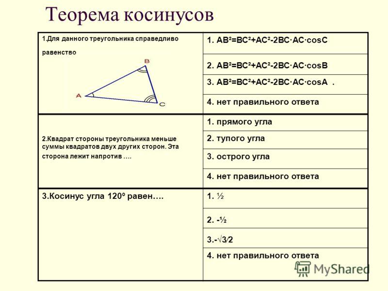 Теорема косинусов Квадрат стороны треугольника равен сумме квадратов двух других его сторон минус удвоенное произведение этих сторон на косинус угла между ними. AB 2 =AC 2 +BC 2 -2AC·BC·cosC