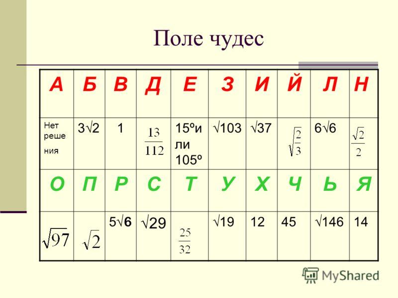 Задача 3. Решение. Решение: По т. косинусов найдём 1.COS A =в²+с²-а² 2 вс 2.COS В =а²+с²-в² 2ас С помощью калькулятора или таблиц найдем значения углов А и В. 3. С=180º- В- А.