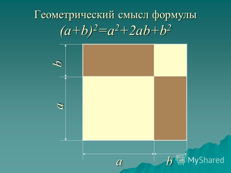 Геометрический смысл формулы (a+b) 2 =а 2 +2ab+b 2 a b ba