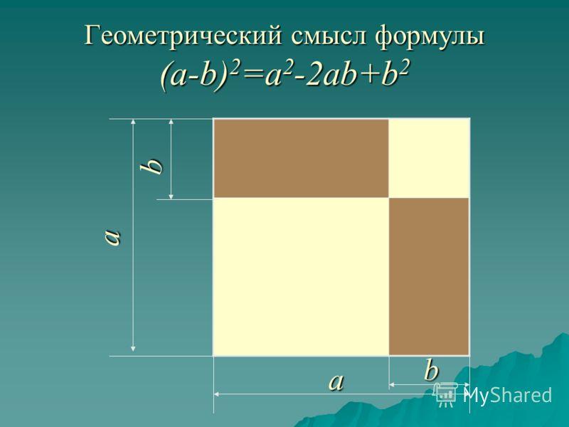 Геометрический смысл формулы (a-b) 2 =а 2 -2ab+b 2 a b a b