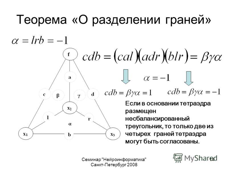 Семинар Нейроинформатика Санкт-Петербург 2008 14 Теорема «О разделении граней» Если в основании тетраэдра размещен несбалансированный треугольник, то только две из четырех граней тетраэдра могут быть согласованы.