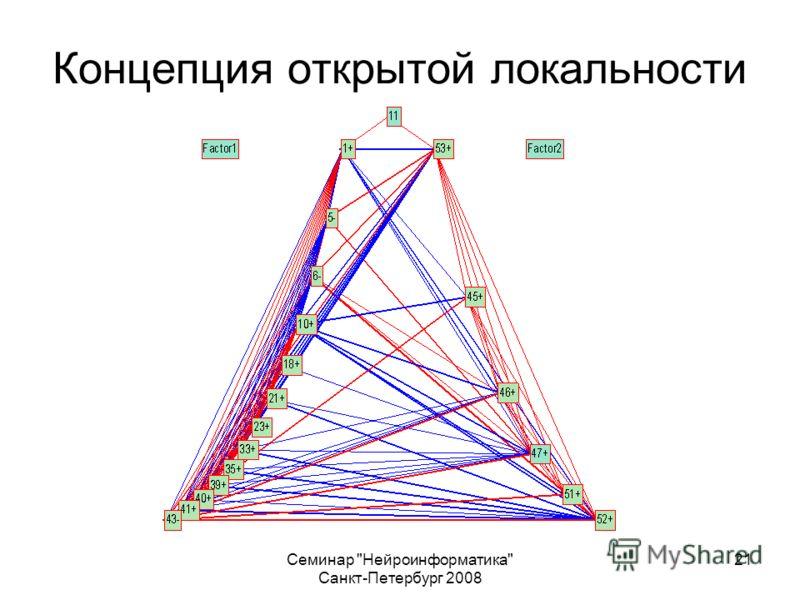 Семинар Нейроинформатика Санкт-Петербург 2008 21 Концепция открытой локальности