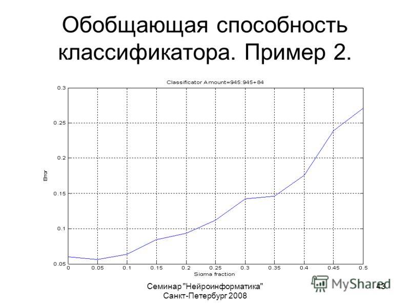 Семинар Нейроинформатика Санкт-Петербург 2008 43 Обобщающая способность классификатора. Пример 2.