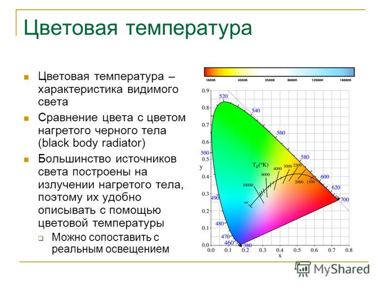 Цветовая температура Цветовая температура – характеристика видимого света Сравнение цвета с цветом нагретого черного тела (black body radiator) Большинство источников света построены на излучении нагретого тела, поэтому их удобно описывать с помощью