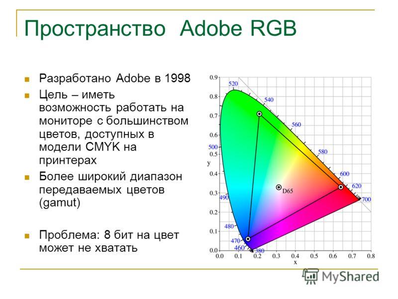 Пространство Adobe RGB Разработано Adobe в 1998 Цель – иметь возможность работать на мониторе с большинством цветов, доступных в модели CMYK на принтерах Более широкий диапазон передаваемых цветов (gamut) Проблема: 8 бит на цвет может не хватать