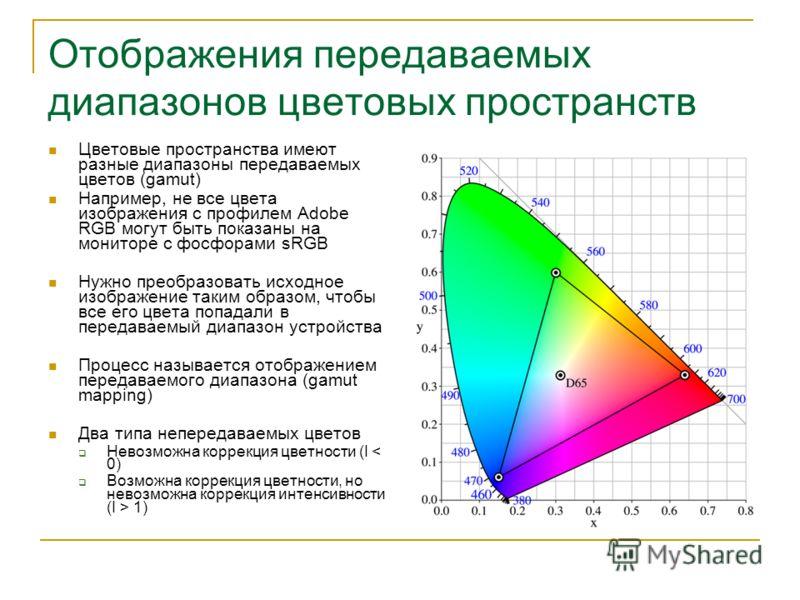 Отображения передаваемых диапазонов цветовых пространств Цветовые пространства имеют разные диапазоны передаваемых цветов (gamut) Например, не все цвета изображения с профилем Adobe RGB могут быть показаны на мониторе с фосфорами sRGB Нужно преобразо