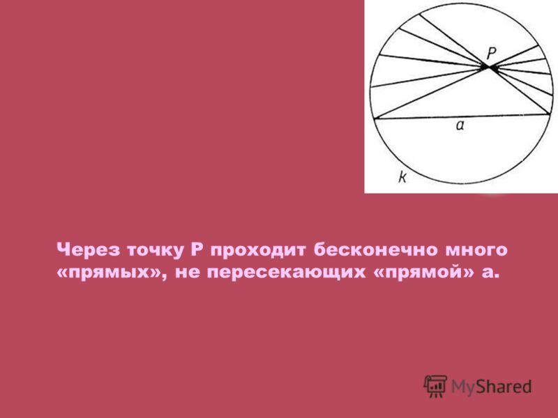 Через точку Р проходит бесконечно много «прямых», не пересекающих «прямой» а.